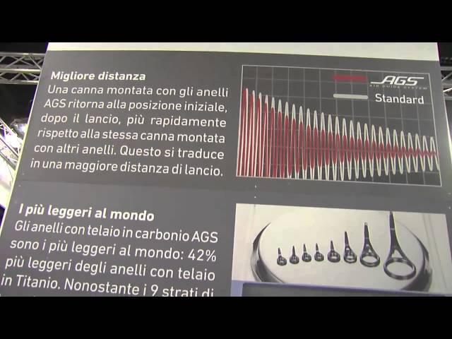 a piedi scatti di Saldi 2019 offerte esclusive Anelli AGS Daiwa con telaio in carbonio. Pescare Show 2015