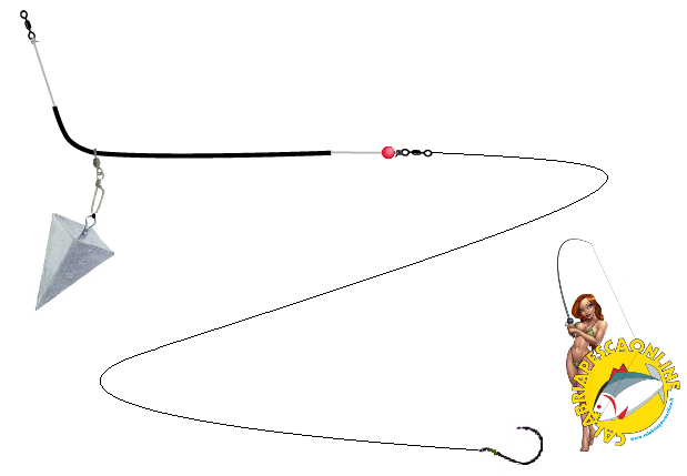 Long-arm-antitangle