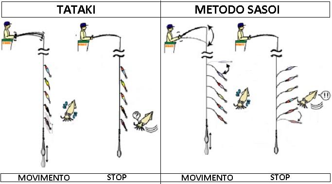 Tataki-sasoi