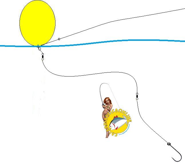 montatura pesca terminale palloncino