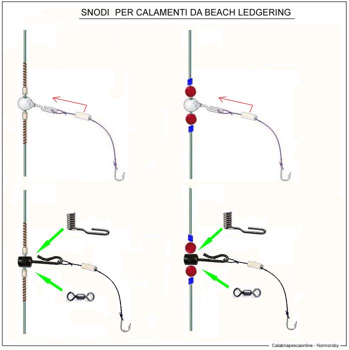 finali Terminali - Beach Legering